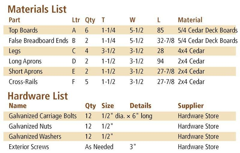 patio table materials list