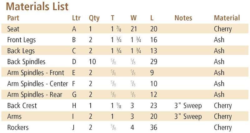 rocking chair materials list