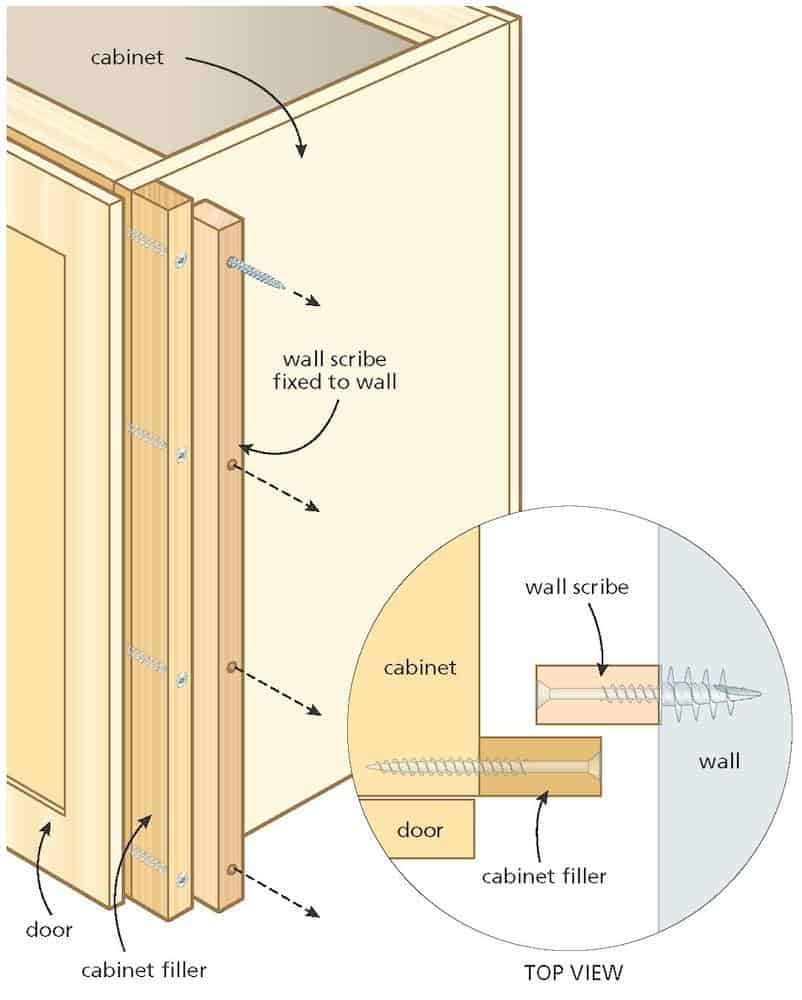 wall unit illo
