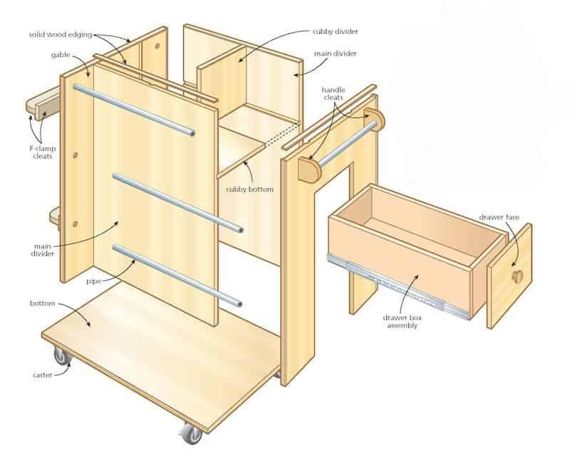 clamp storage illo