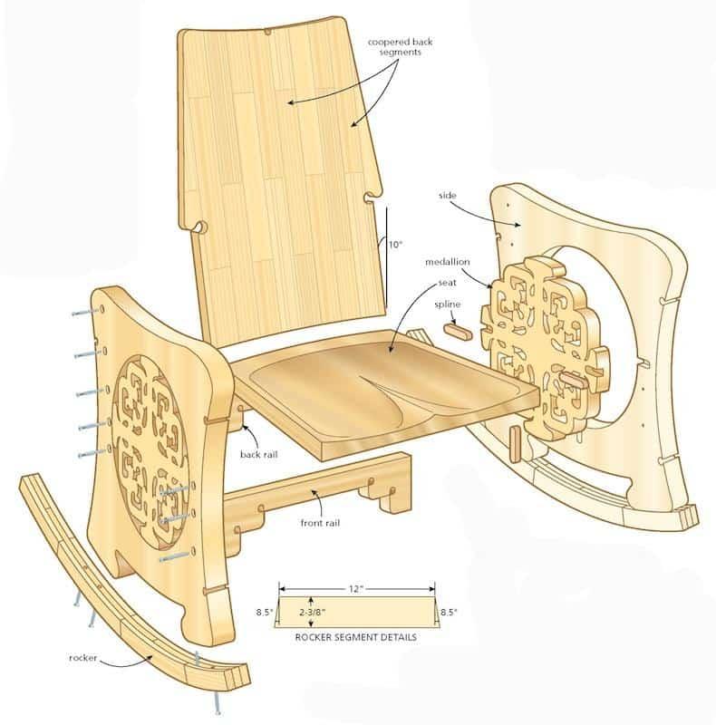 Rohlf rocking chair illo