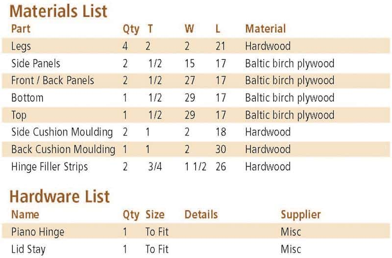 blanket box cut list