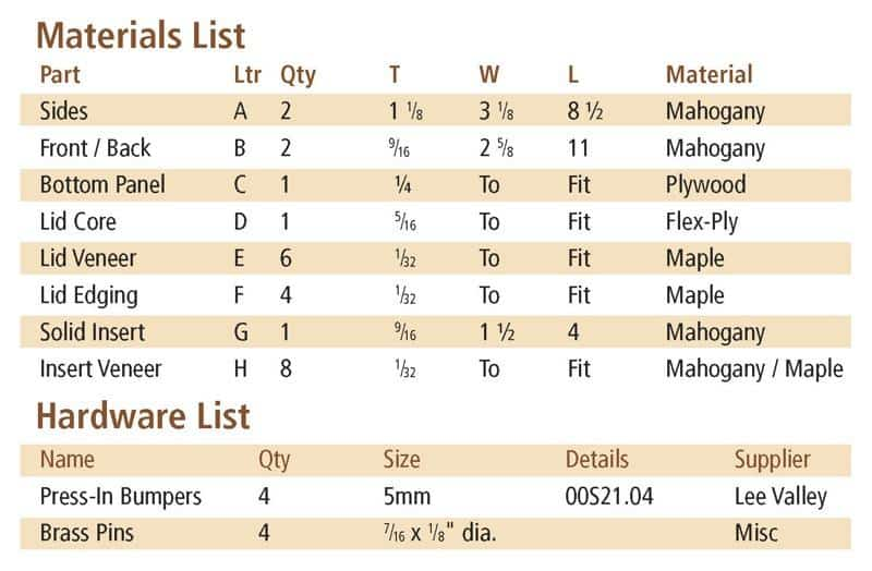 Box of many curves materials list
