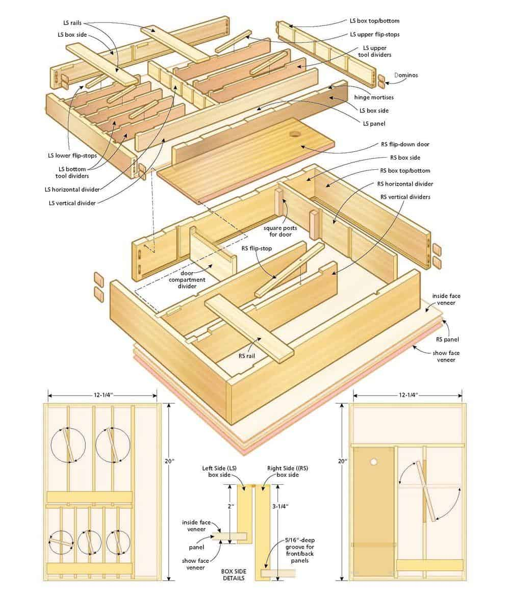 spoon carvers toolbox illustration